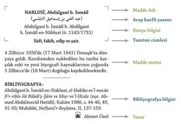madde_islam_ansiklopedisi