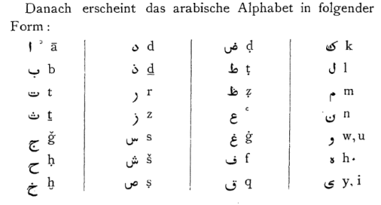 GAL SI transliteration